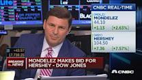 Mondelez makes bid for Hershey: Dow Jones