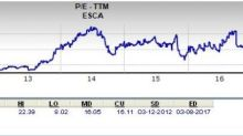 Can Escalade Be a Compelling Pick for Value Investors?