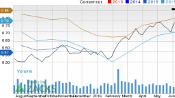 Is Franco-Nevada (FNV) Stock a Solid Choice Right Now?