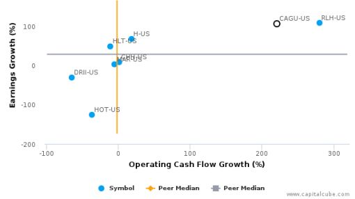 The Castle Group, Inc. :CAGU-US: Earnings Analysis: Q2, 2016 By the Numbers : August 16, 2016