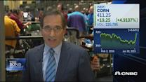 Santelli: 2-year euro over dollar is the best chart