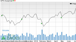 Waters Corp. (WAT) Q2 Preview: Will It Beat Earnings Again?