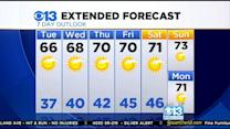 Morning Forecast - March 3, 2015