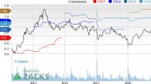 Why Is KB Home (KBH) Up 5.8% Since the Last Earnings Report?