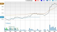 Why Nutrisystem (NTRI) Could Be an Impressive Growth Stock