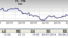 Is Marriot Vacations (VAC) a Great Stock for Value Investors?