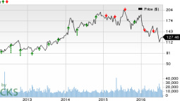 Alexion (ALXN) Q2 Earnings: Stock Likely to Disappoint