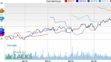 Commerce Bancshares (CBSH) Up 7.3% Since Earnings Report: Can It Continue?