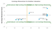 Heron Therapeutics, Inc. breached its 50 day moving average in a Bullish Manner : HRTX-US : March 23, 2017