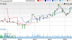 Nutrisystem (NTRI) Beats Q2 Earnings & Sales; '16 View Up