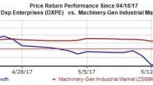 DXP Enterprises Hits New 52-Week High on Solid Q1 & View