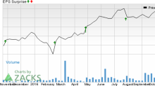 Why Earnings Season Could Be Great for TransUnion (TRU)