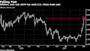 Trade War May Spur China to Sell Treasuries as Yuan Tumbles