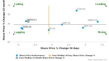Diamond Hill Investment Group, Inc. breached its 50 day moving average in a Bearish Manner : DHIL-US : January 19, 2017
