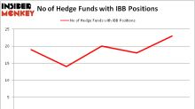 Hedge Funds Poured Into the iShares NASDAQ Biotechnology Index (ETF) (IBB) in Q3