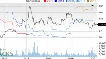 athenahealth (ATHN) Down 7% Since Earnings Report: Can It Rebound?