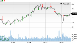Hyatt Hotels (H) Q2 Earnings: Disappointment in the Cards?