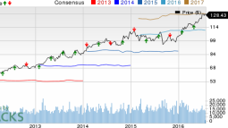 NextEra Energy (NEE) Beats on Q2 Earnings, Maintains View