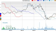 Why Is Williams Companies (WMB) Up 2.3% Since the Last Earnings Report?