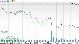 Is a Surprise Coming for Unisys (UIS) This Earnings Season?