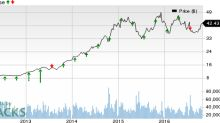 Will Southwest Airlines (LUV) Disappoint in Q3 Earnings?