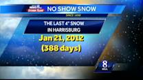 Low impact expected from next winter storm