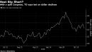 Dollar Faces 'Slow Burn' If U.S. Midterms Produce Split Congress