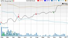 BOK Financial (BOKF) Q4 Earnings Lag, Expenses Flare Up