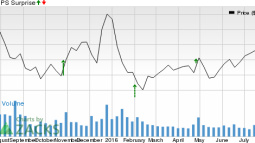 Changyou.com (CYOU) Q2 Earnings: Is a Surprise in Store?