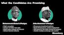 Nigeria's Last-Minute Postponement Throws Vote Into Disarray