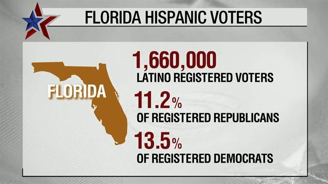 Fla. polls show tight race in swing state