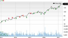 Will Stryker (SYK) Deliver a Beat this Earnings Season?