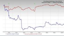 Endo (ENDP) to Post Q4 Earnings: Will the Stock Disappoint?