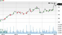 Will Cheesecake Factory (CAKE) Q4 Earnings Disappoint?