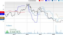 Unisys (UIS) Up 2.9% Since Earnings Report: Can It Continue?