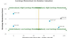 Deutsche Post AG breached its 50 day moving average in a Bullish Manner : DPW-DE : October 21, 2016