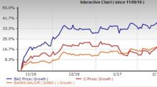 BofA or Citigroup: Which is the Better Big Bank Stock?
