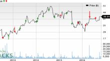 Lexmark (LXK) Q3 Earnings: Is a Disappointment in Store?