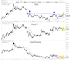What Lies Ahead For Gold Miners (GDX)?