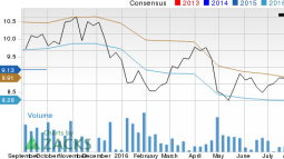 Increased Earnings Estimates Seen for Arbor Realty Trust (ABR): Can It Move Higher?
