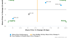 IMI Plc breached its 50 day moving average in a Bearish Manner : IMI-GB : October 13, 2016