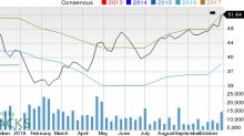 Why Comerica (CMA) Stock Might be a Great Pick