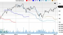 Eaton Corp (ETN) Up 2.7% Since Earnings Report: Can It Continue?