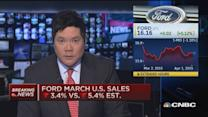Ford March US sales down 3.4% vs. down 5.4% est.