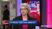 Brexit impact on asset classes