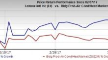Lennox International Hits New 52-Week High on Solid '17 View