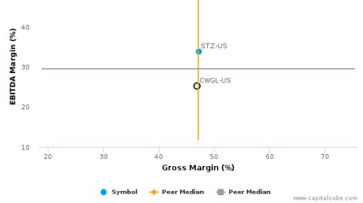 Crimson Wine Group Ltd. :CWGL-US: Earnings Analysis: Q2, 2016 By the Numbers : August 12, 2016