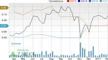 Is Cornerstone OnDemand (CSOD) a Great Growth Stock?