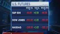 Futures point to +300 point Dow drop at open