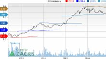 Starbucks (SBUX) Up 3.3% Since Earnings Report: Can It Continue?